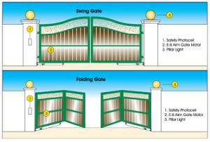 automatic elektrik gate